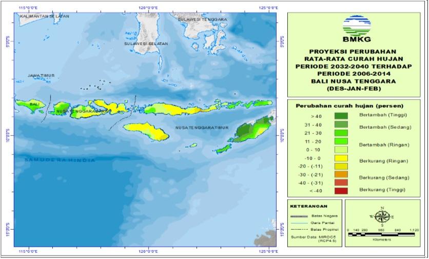 Perubahan CH Bali dan Nusa Tenggara