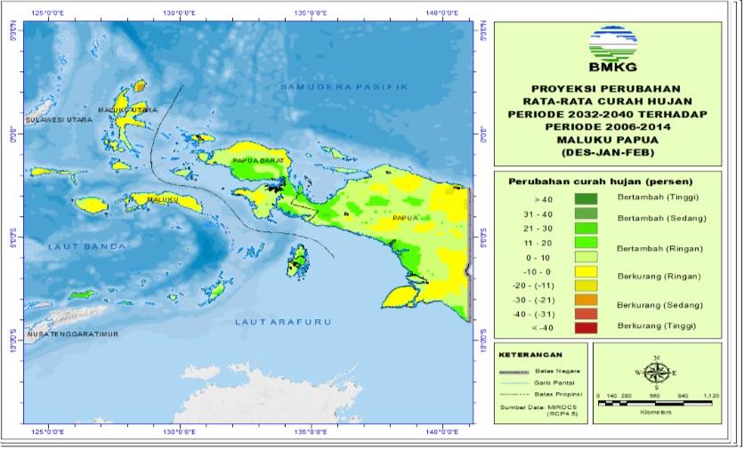 Perubahan CH Maluku dan Papua