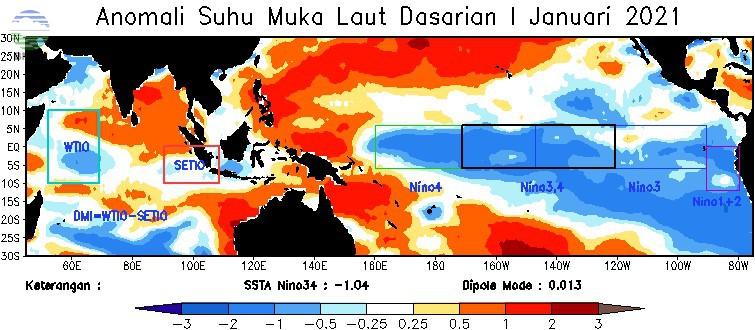 Analisis Dinamika Atmosfer Dasarian I Januari 2021