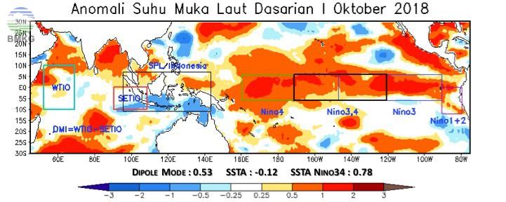 Analisis Dinamika Atmosfer dan Laut Dasarian I Oktober 2018
