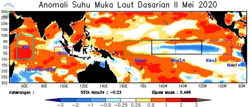 Analisis Dinamika Atmosfer Dasarian II Mei 2020