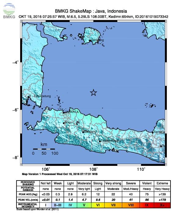 Gempa Dalam Laut Jawa Mengguncang Luas Hingga Padang dan Denpasar