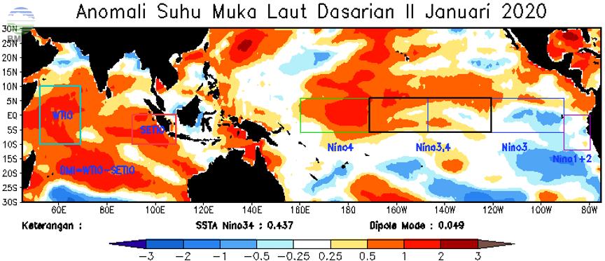 Analisis Dinamika Atmosfer Dasarian II Januari 2020