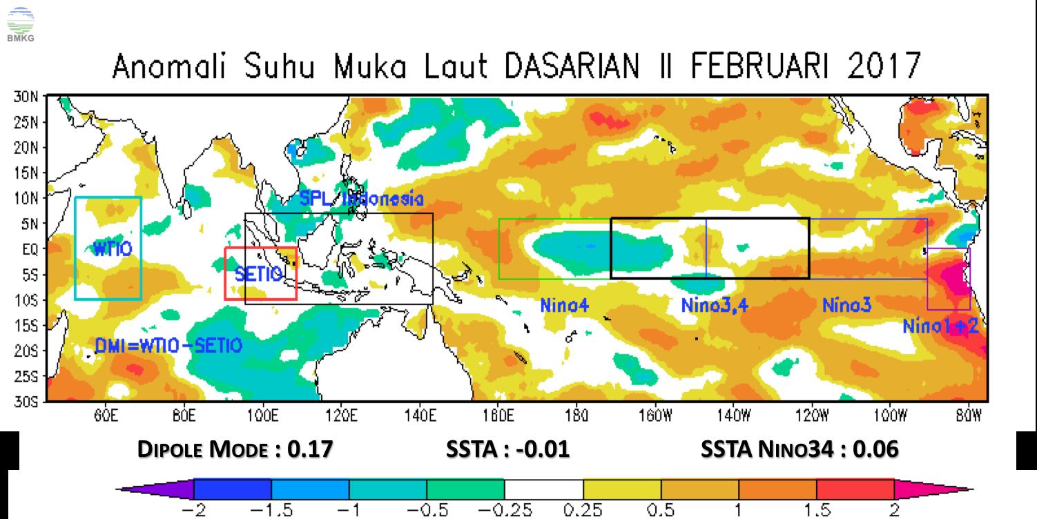 Analisis Dinamika Atmosfer dan Laut Dasarian II Februari 2017