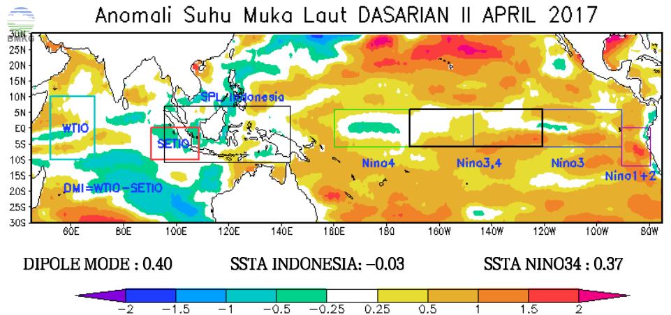 Analisis Dinamika Atmosfer dan Laut Dasarian II April 2017