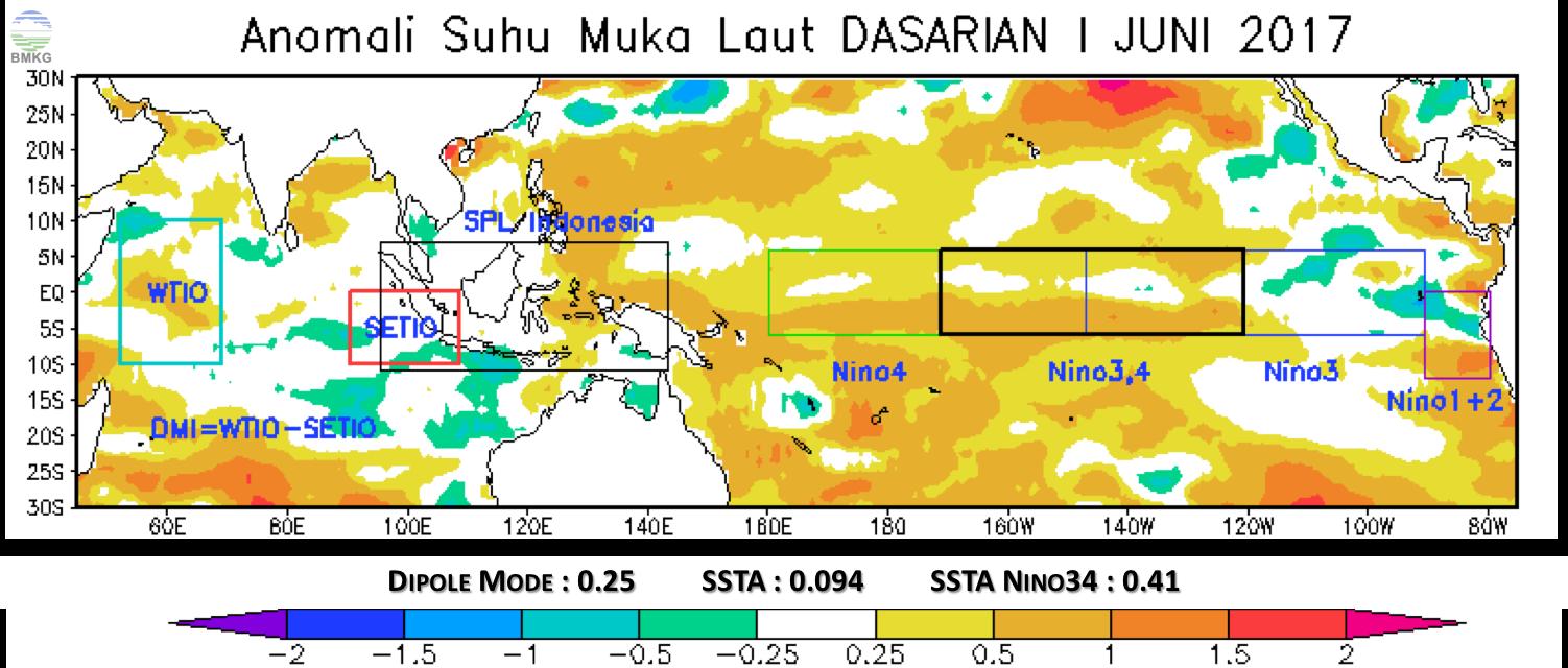 Analisis Dinamika Atmosfer dan Laut Dasarian I Juni 2017