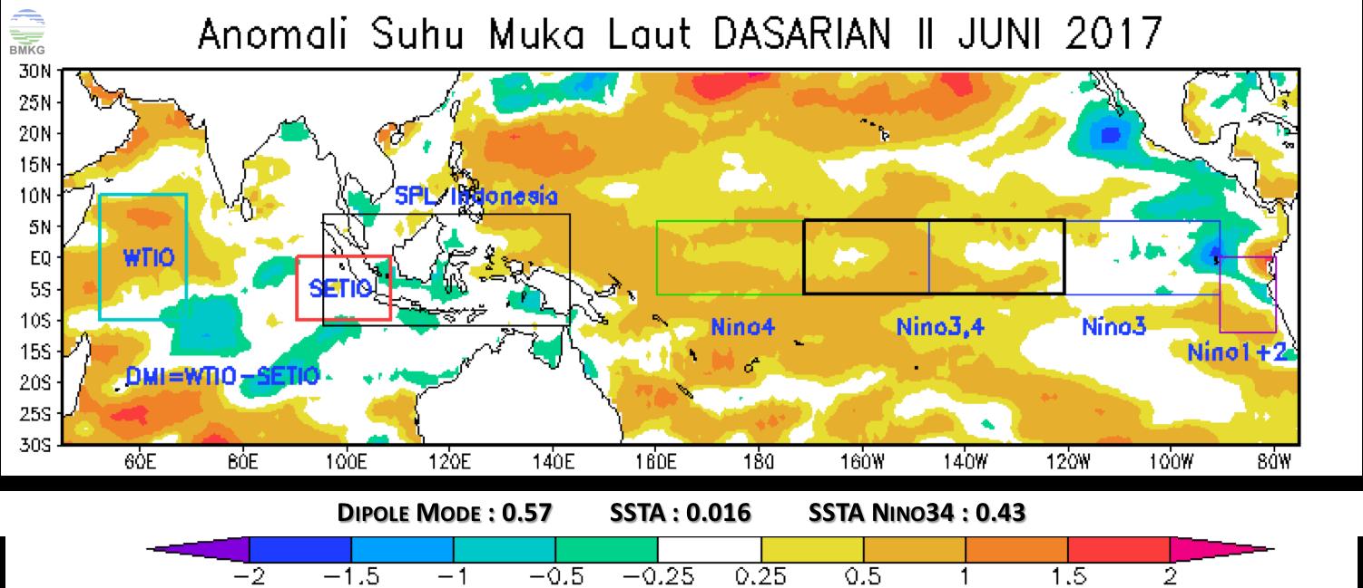 Analisis Dinamika Atmosfer dan Laut Dasarian II Juni 2017