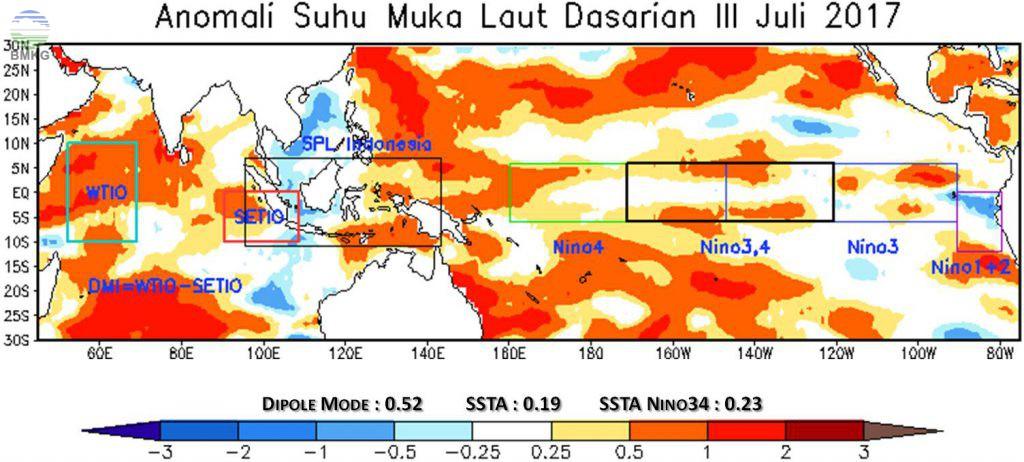Analisis Dinamika Atmosfer dan Laut Dasarian III Juli 2017