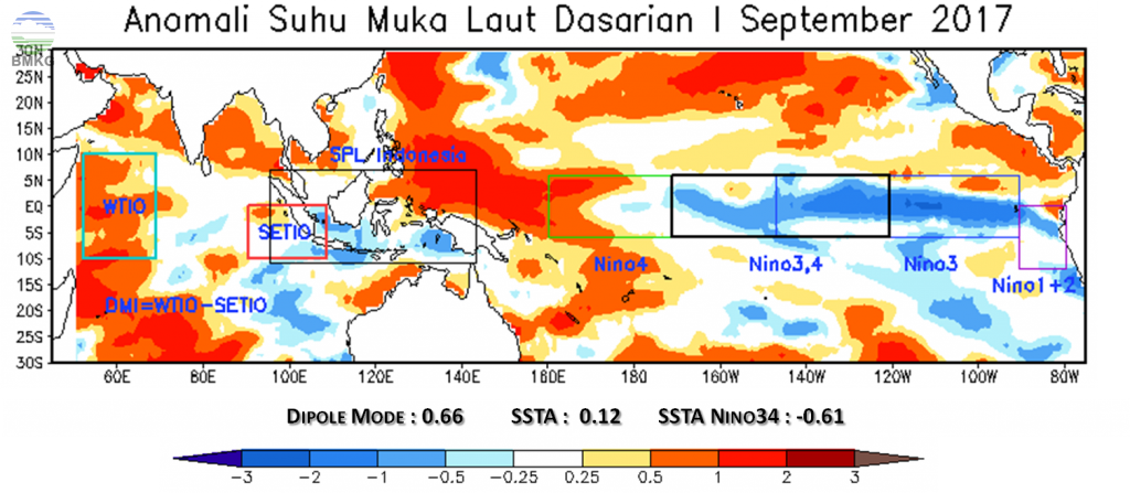 Analisis Dinamika Atmosfer dan Laut Dasarian I September 2017