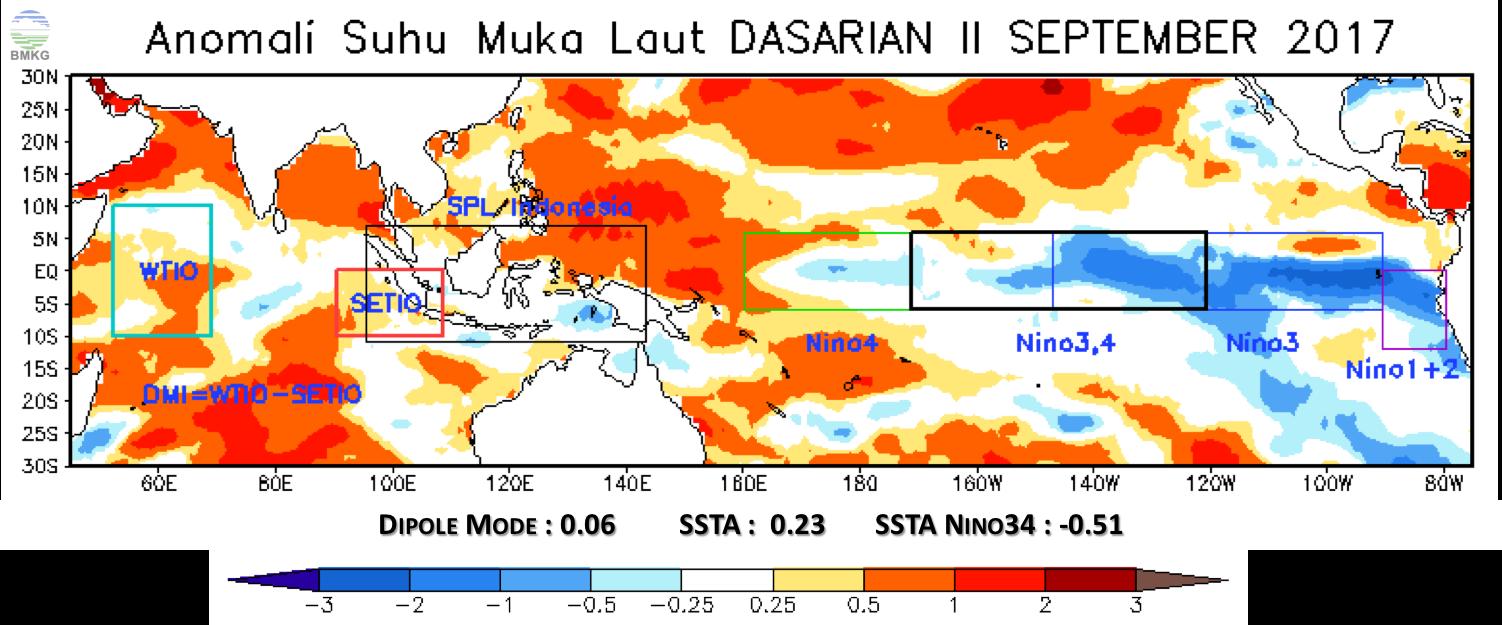 Analisis Dinamika Atmosfer dan Laut Dasarian II September 2017