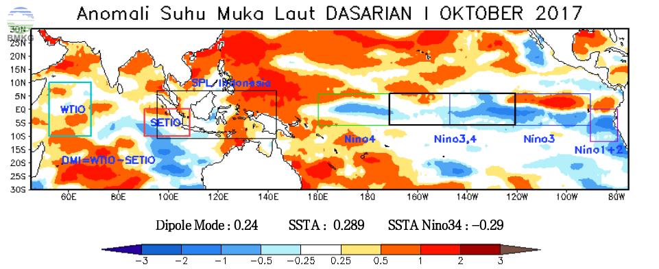 Analisis Dinamika Atmosfer dan Laut Dasarian I Oktober 2017