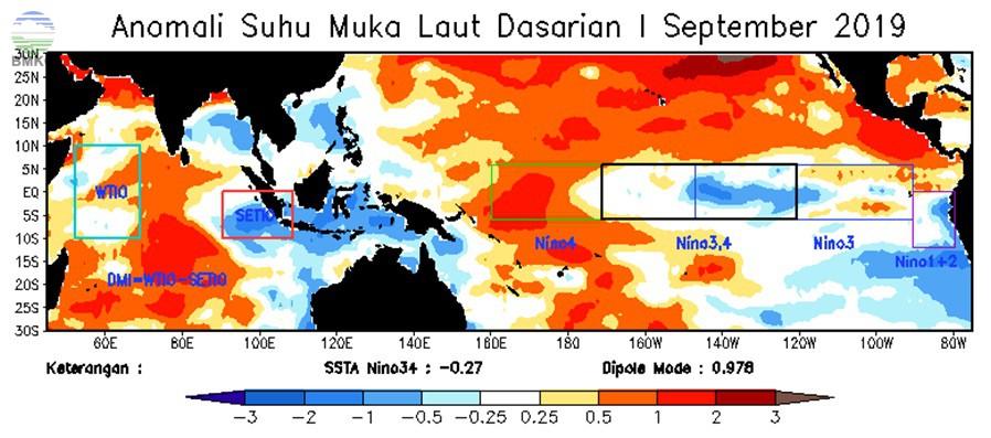 Analisis Dinamika Atmosfer Dasarian I September 2019