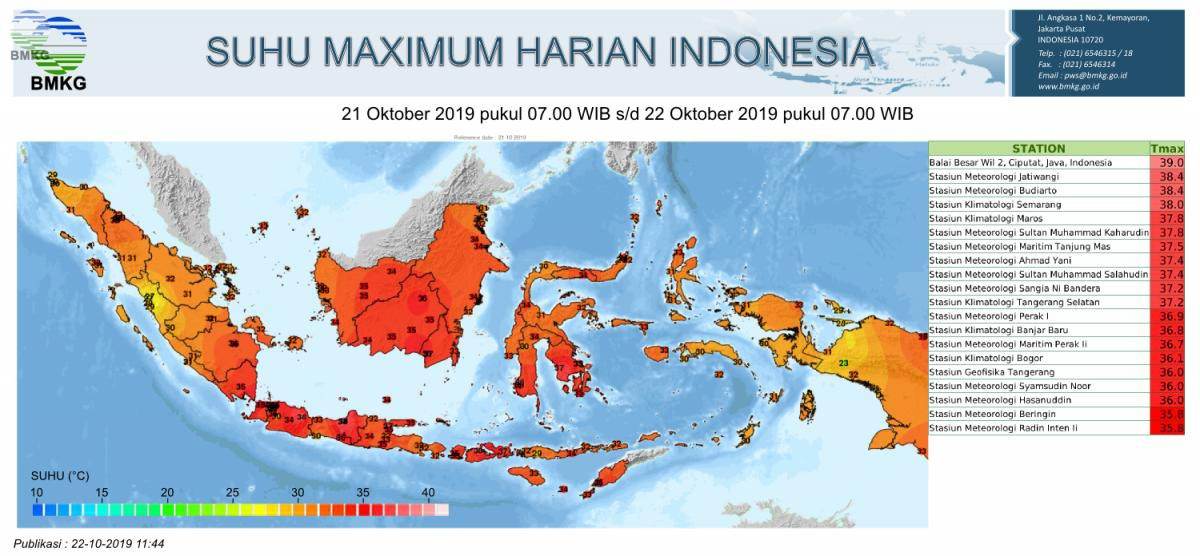 Suhu Panas Masih Melanda Indonesia