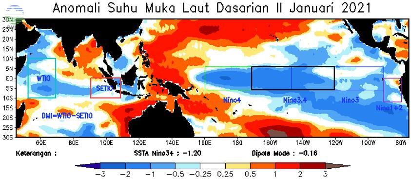 Analisis Dinamika Atmosfer Dasarian II Januari 2021