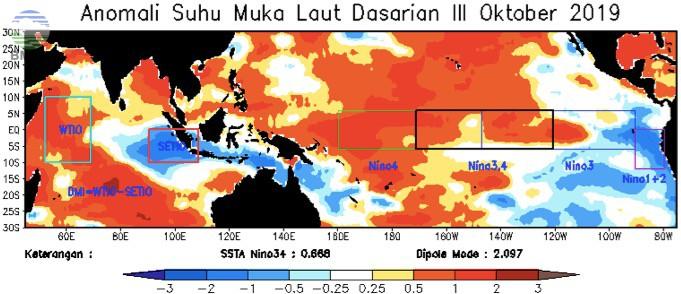 Analisis Dinamika Atmosfer Dasarian III Oktober 2019