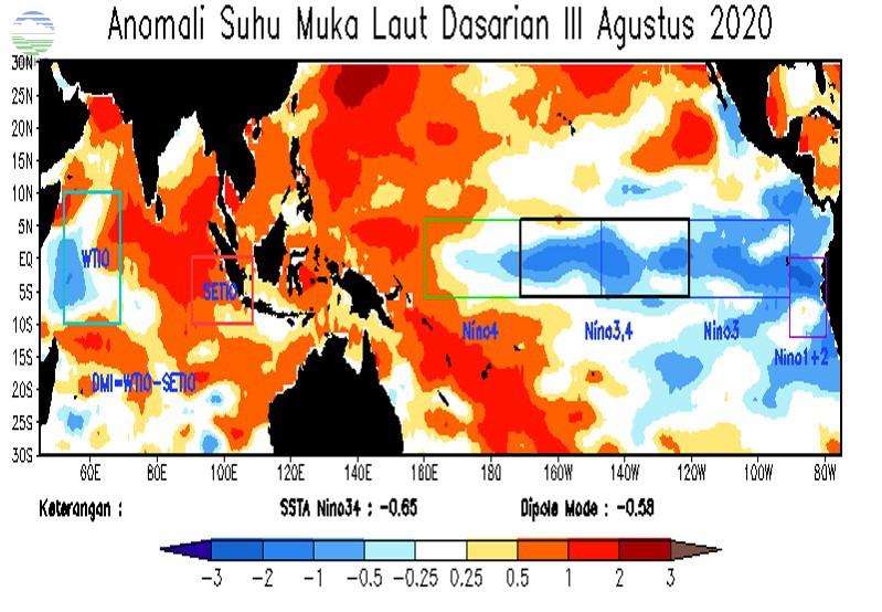 Analisis Dinamika Atmosfer Dasarian III Agustus 2020