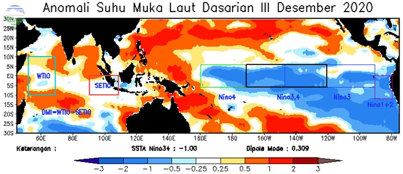 Analisis Dinamika Atmosfer Dasarian III Desember 2020