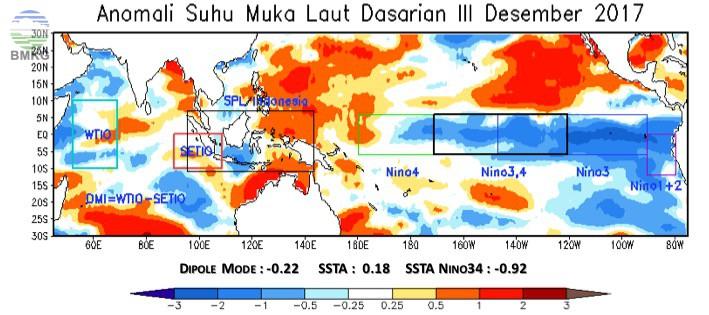 Analisis Dinamika Atmosfer dan Laut Dasarian III Desember 2017