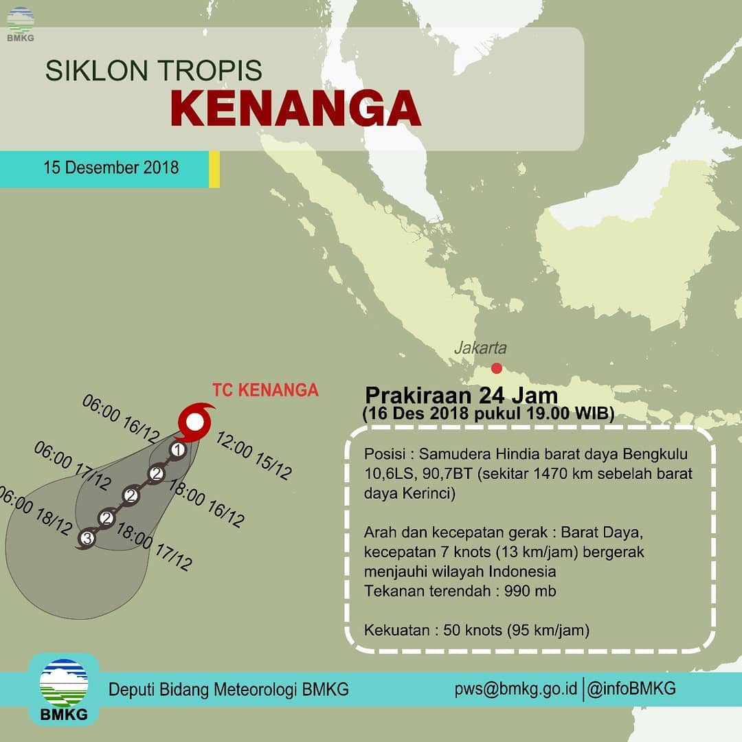 "Siklon Tropis ""KENANGA"" Tumbuh di Samudra Hindia Selatan Sumatera"