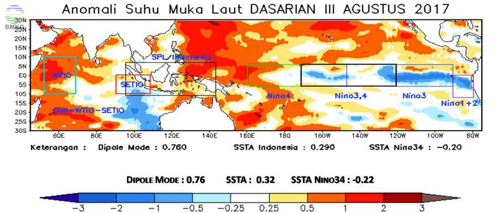 Analisis Dinamika Atmosfer dan Laut Dasarian III Agustus 2017