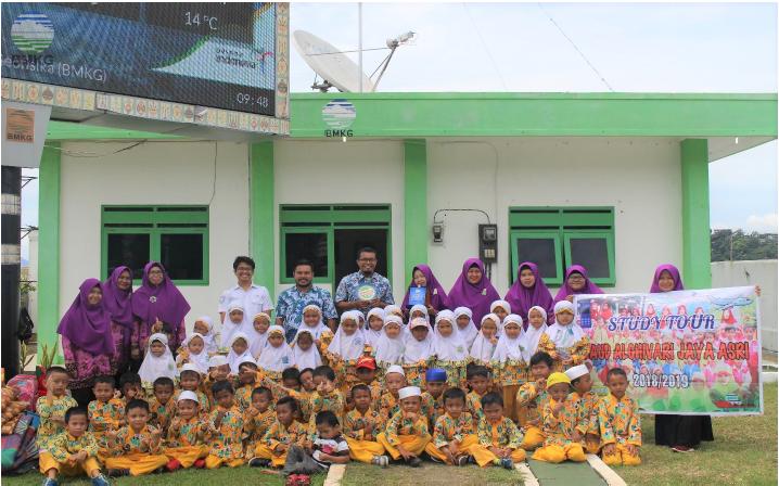 Kunjungan PAUD Al-Ghivari Jaya Asri ke Stasiun Meteorologi Dok II Jayapura dalam Tema Pendidikan Gejala Alam