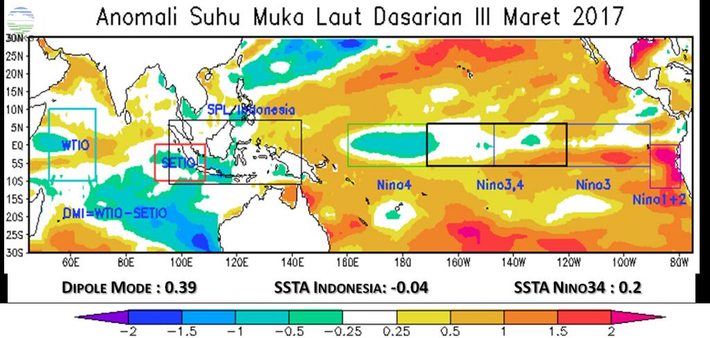 Analisis Dinamika Atmosfer dan Laut Dasarian III Maret 2017