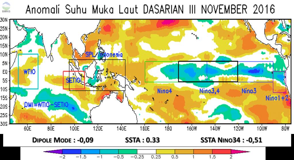 Analisis Dinamika Atmosfer dan Laut Dasarian III November 2016