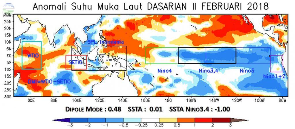 Analisis Dinamika Atmosfer dan Laut Dasarian II Februari 2018