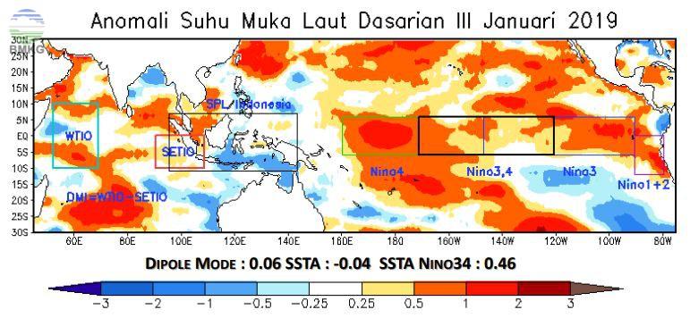 Analisis Dinamika Atmosfer - Laut; Analisis dan Prediksi Curah Hujan Dasarian III Januari 2019