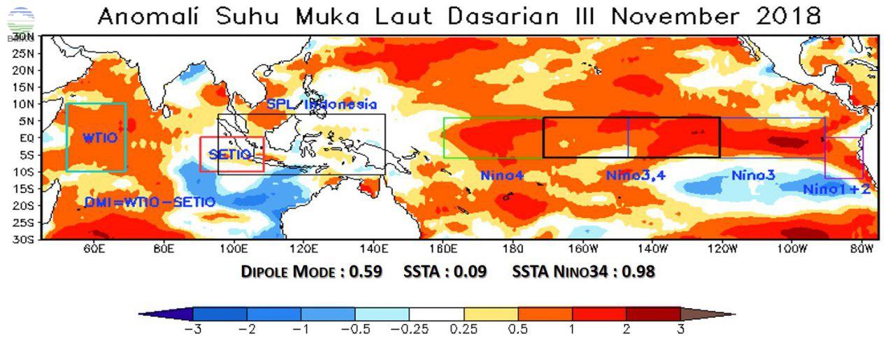 Analisis Dinamika Atmosfer - Laut; Analisis dan Prediksi Curah Hujan Dasarian III November 2018