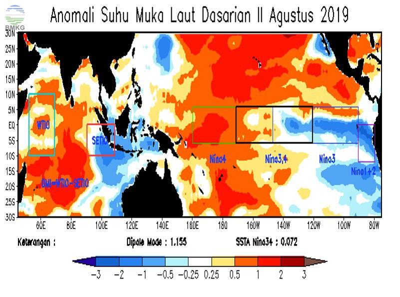 Analisis Dinamika Atmosfer Dasarian II Agustus 2019