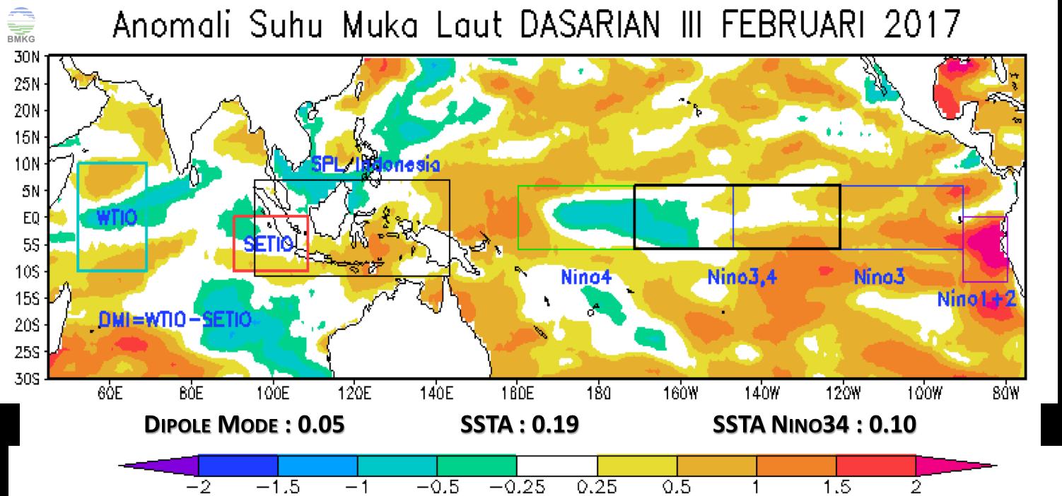 Analisis Dinamika Atmosfer dan Laut Dasarian III Februari 2017