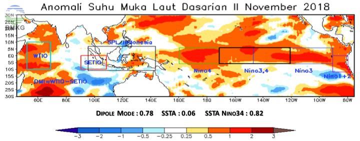 Analisis Dinamika Atmosfer - Laut; Analisis dan Prediksi Curah Hujan Dasarian II November 2018