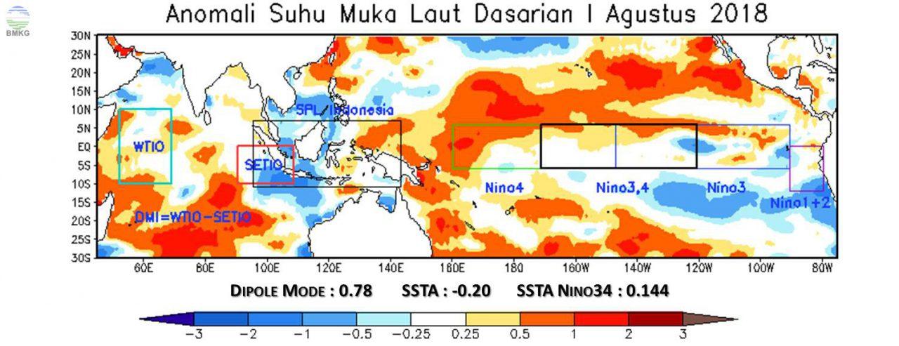 Analisis Dinamika Atmosfer dan Laut Dasarian I Agustus 2018