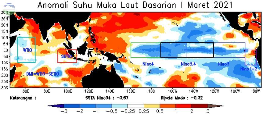 Analisis Dinamika Atmosfer Dasarian I Maret 2021