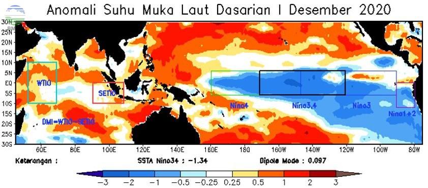 Analisis Dinamika Atmosfer Dasarian I Desember 2020