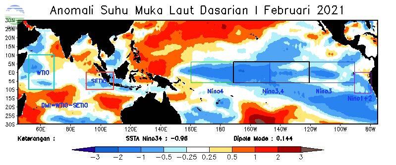Analisis Dinamika Atmosfer Dasarian I Februari 2021