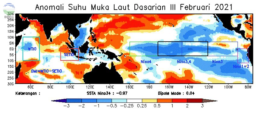 Analisis Dinamika Atmosfer Dasarian III Februari 2021