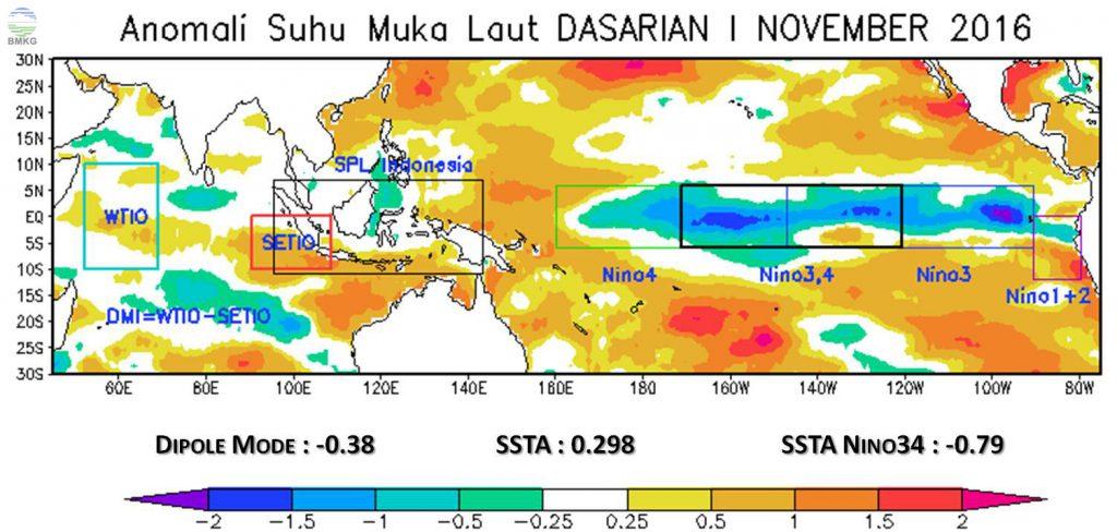 Analisis Dinamika Atmosfer dan Laut Dasarian I November 2016
