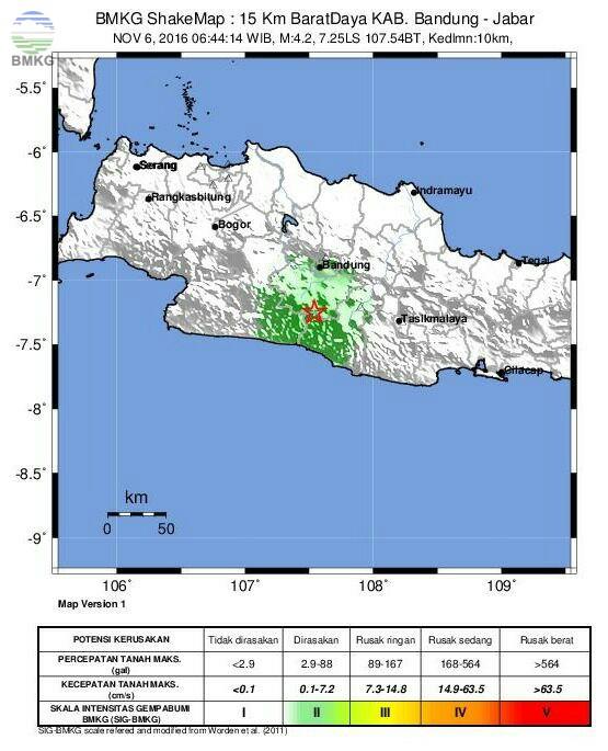 Gempa Dangkal Guncang Pengalengan, Dipicu Aktivitas Sesar Lokal