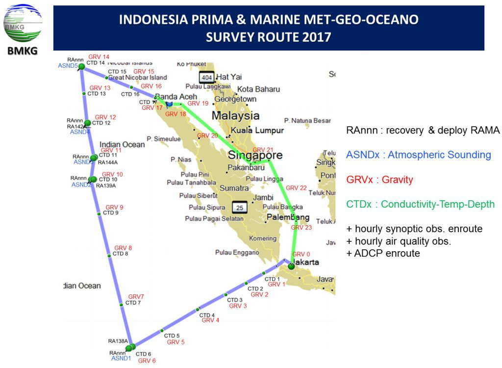 Indonesia Program Initiative on Maritime Observation and Analysis (Ina PRIMA)