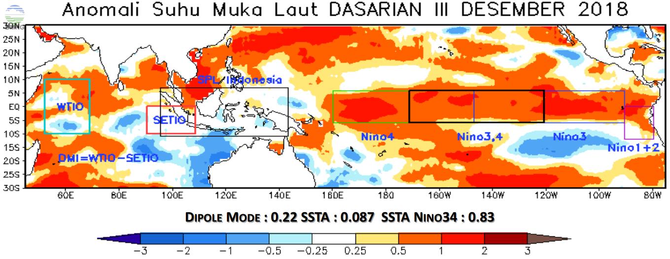 Analisis Dinamika Atmosfer - Laut; Analisis dan Prediksi Curah Hujan Dasarian III Desember 2018