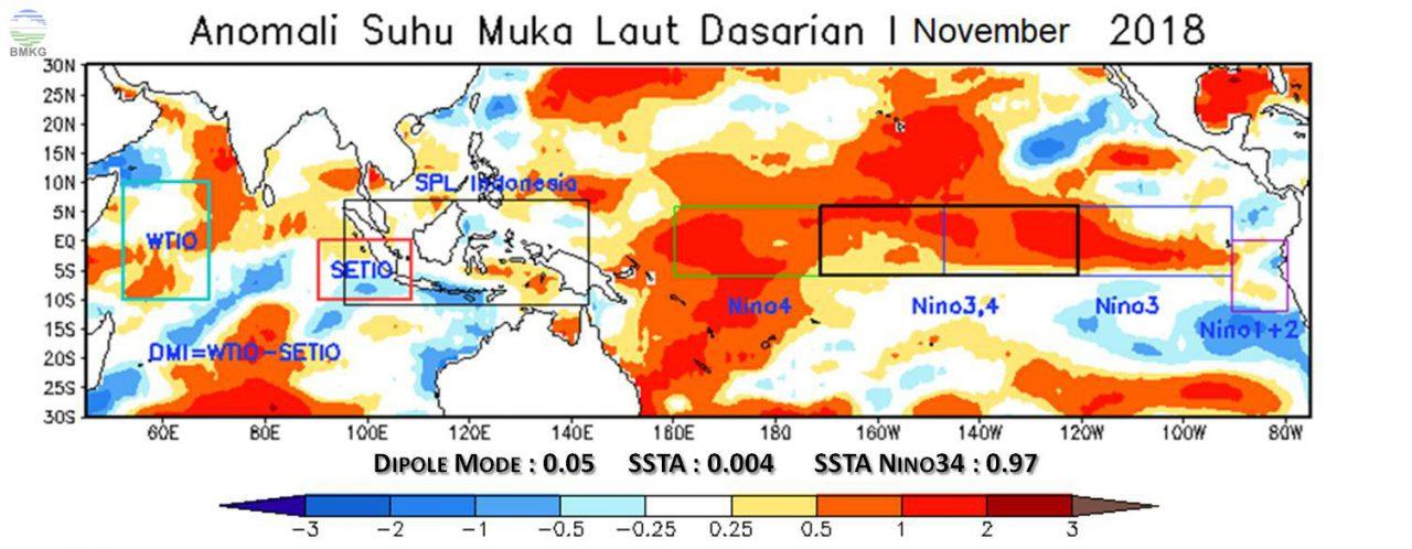 Analisis Dinamika Atmosfer - Laut; Analisis dan Prediksi Curah Hujan Dasarian I November 2018