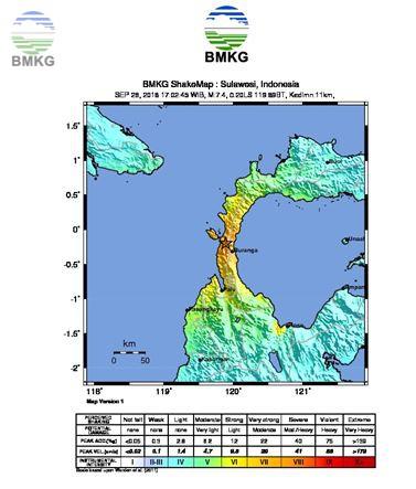 Ulasan Guncangan Tanah Akibat Gempabumi Utara Donggala Sulteng 28 September 2018