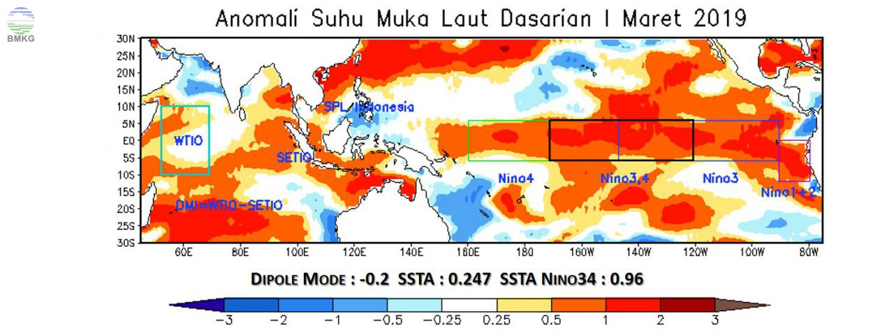 Analisis Dinamika Atmosfer Dasarian I Maret 2019