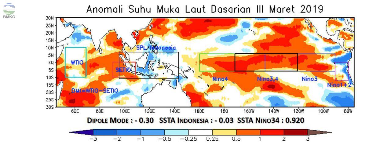Analisis Dinamika Atmosfer Dasarian III Maret 2019