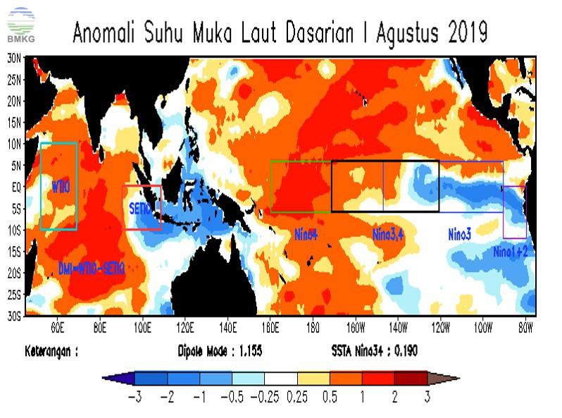 Analisis Dinamika Atmosfer Dasarian I Agustus 2019