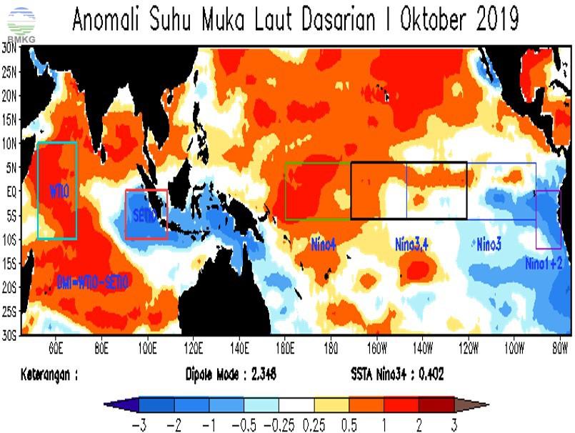 Analisis Dinamika Atmosfer Dasarian I Oktober 2019