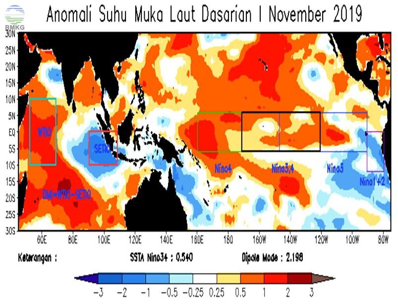 Analisis Dinamika Atmosfer Dasarian I November 2019