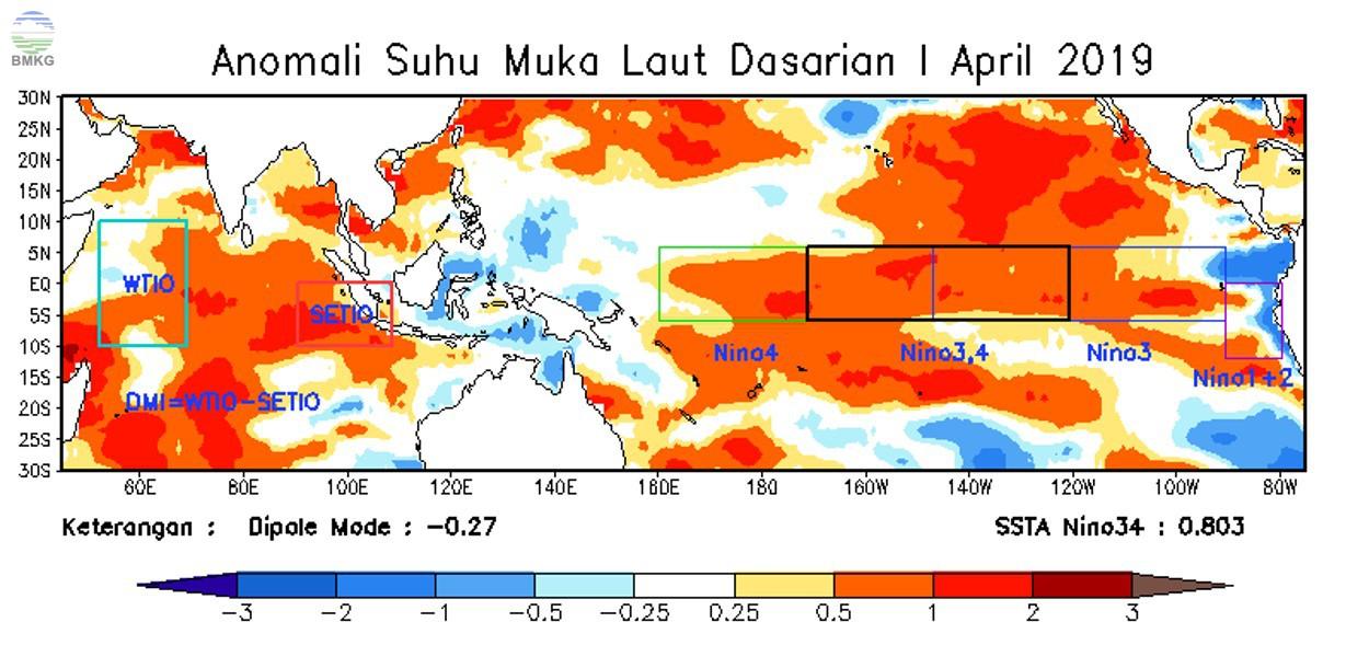 Analisis Dinamika Atmosfer Dasarian I April 2019